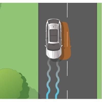 Skoda erklärt seine Fahrerassistenzsysteme auf spielerische Art