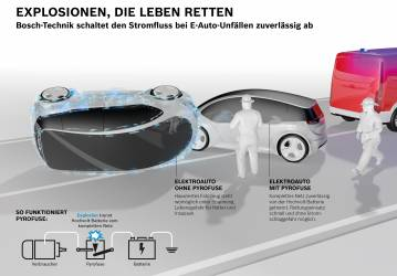 Stromschläge bei Unfällen mit Elektroautos verhindern